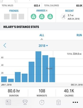 running_stats_2018_08_24
